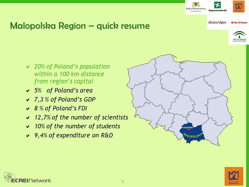 3 Malopolska Region – quick resume  20% of Poland's population within a 100 km distance from region's capital  5% of Poland's area  7,3 % of Poland's GDP  8 % of Poland's FDI  12,7% of the number of scientists  10% of the number of students  9,4% of expenditure on R&D
