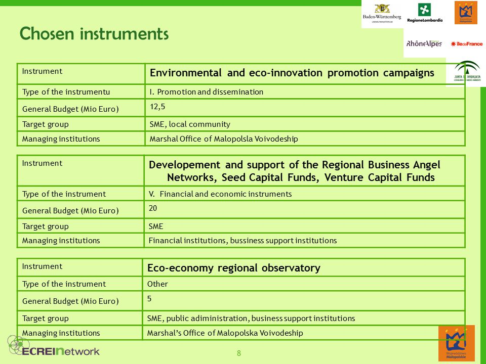 8 Chosen instruments Instrument Environmental and eco-innovation promotion campaigns Type of the instrumentuI. Promotion and dissemination General Bud