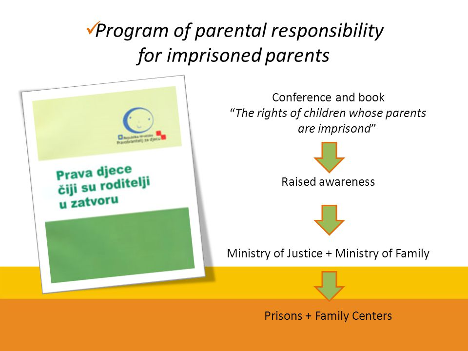 Program of parental responsibility for imprisoned parents Conference and book The rights of children whose parents are imprisond Raised awareness Ministry of Justice + Ministry of Family Prisons + Family Centers