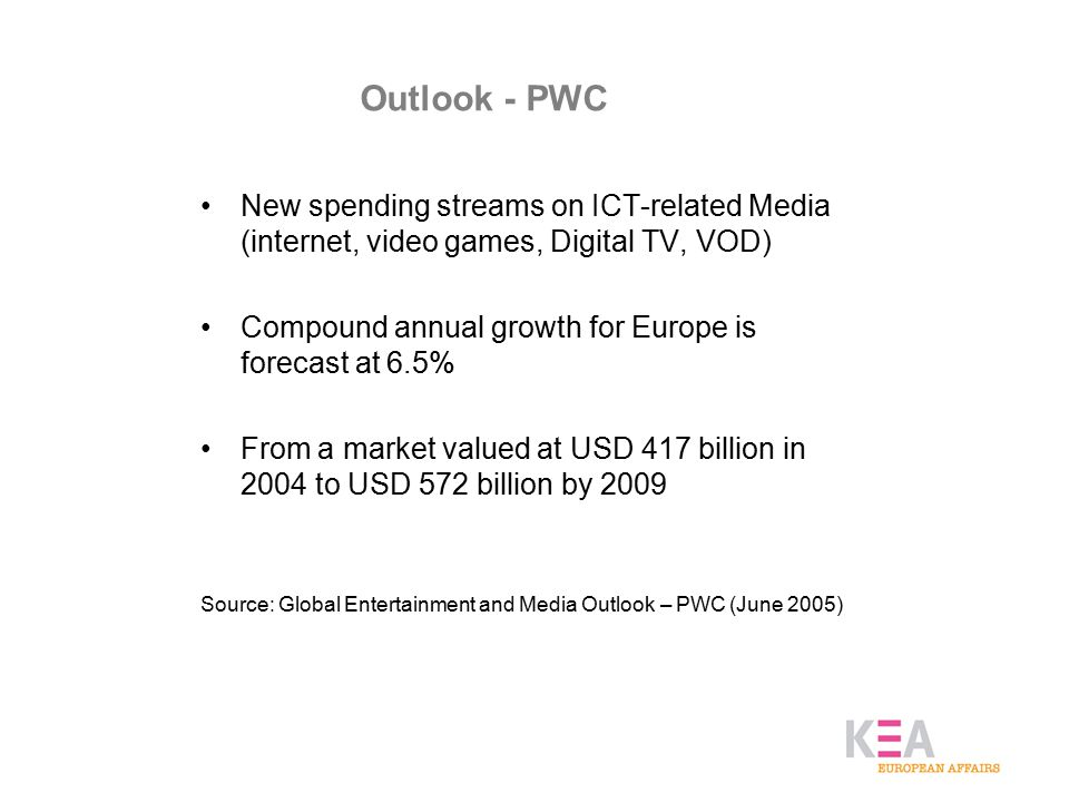Outlook - PWC New spending streams on ICT-related Media (internet, video games, Digital TV, VOD) Compound annual growth for Europe is forecast at 6.5% From a market valued at USD 417 billion in 2004 to USD 572 billion by 2009 Source: Global Entertainment and Media Outlook – PWC (June 2005)