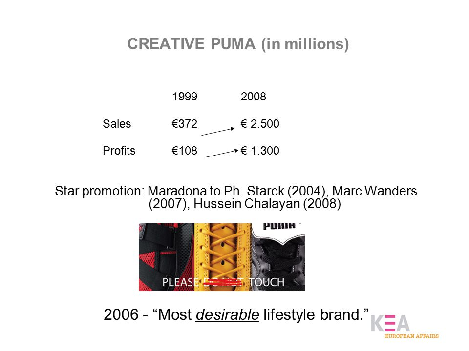 CREATIVE PUMA (in millions) Star promotion: Maradona to Ph.