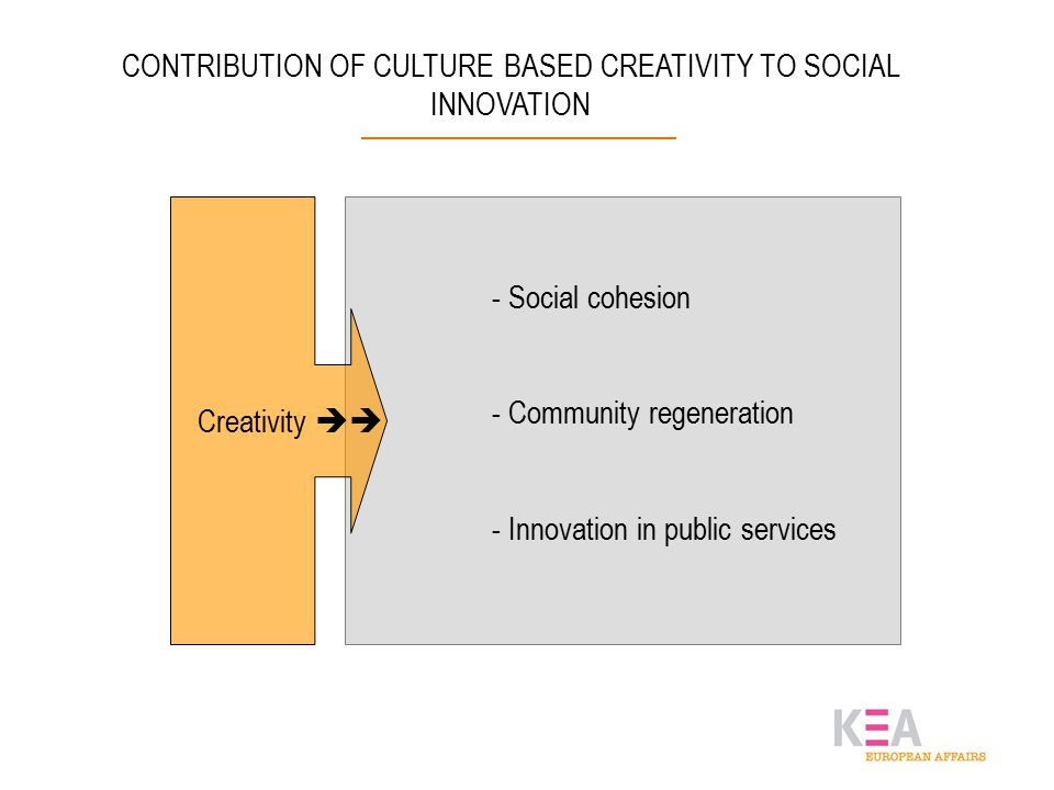 CONTRIBUTION OF CULTURE BASED CREATIVITY TO SOCIAL INNOVATION Creativity  - Social cohesion - Community regeneration - Innovation in public services
