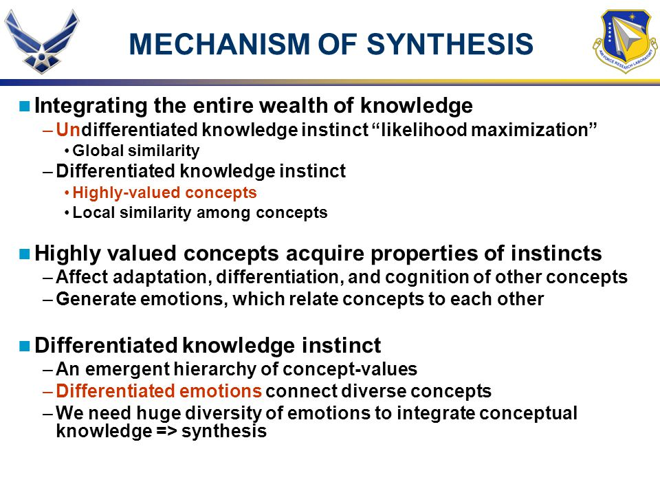 "MECHANISM OF SYNTHESIS Integrating the entire wealth of knowledge –Undifferentiated knowledge instinct ""likelihood maximization"" Global similarity –Di"
