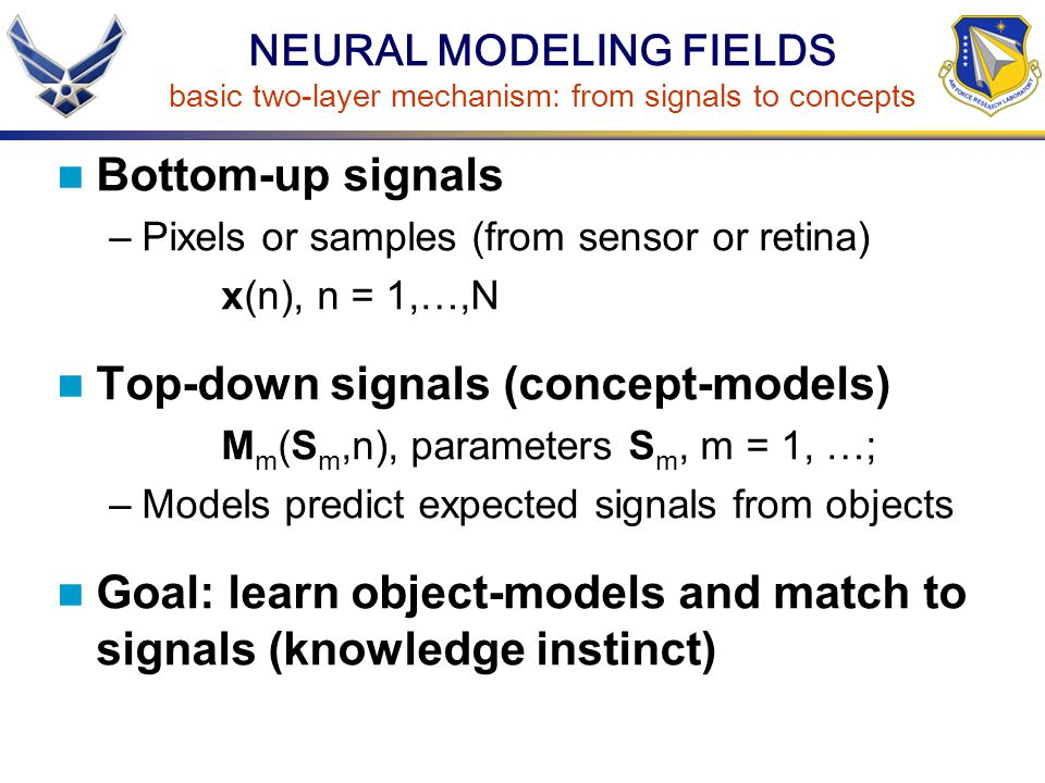 NEURAL MODELING FIELDS basic two-layer mechanism: from signals to concepts Bottom-up signals –Pixels or samples (from sensor or retina) x(n), n = 1,…,