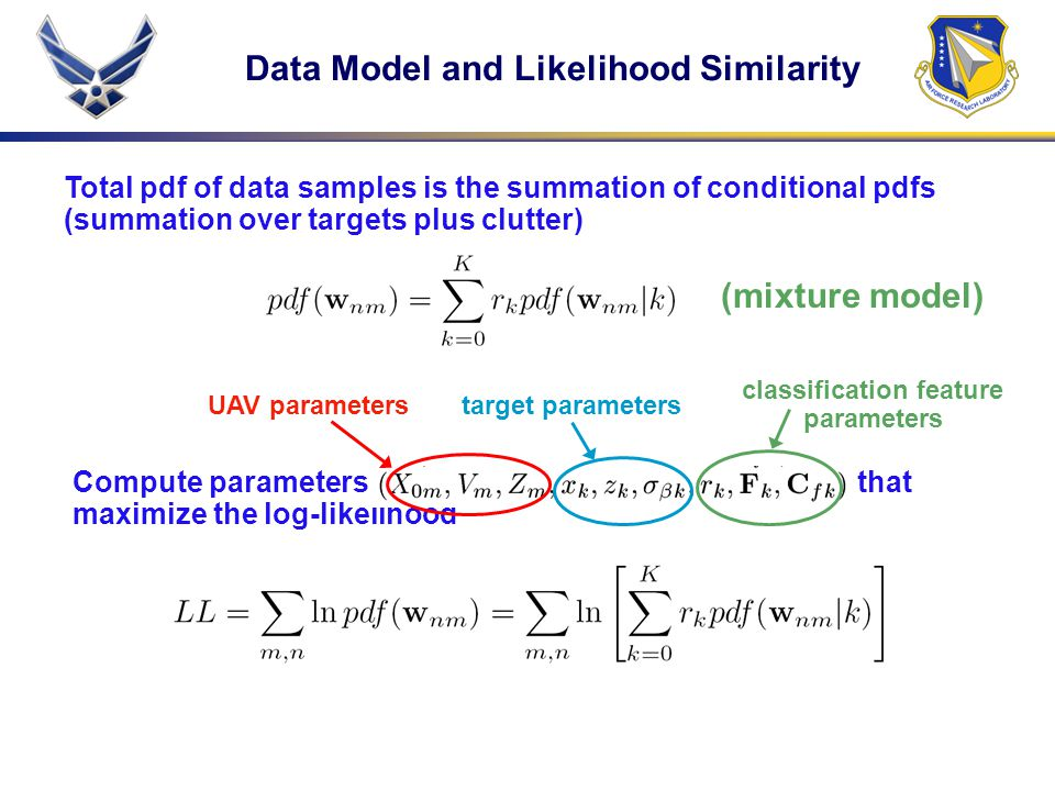 Compute parameters that maximize the log-likelihood Data Model and Likelihood Similarity Total pdf of data samples is the summation of conditional pdf