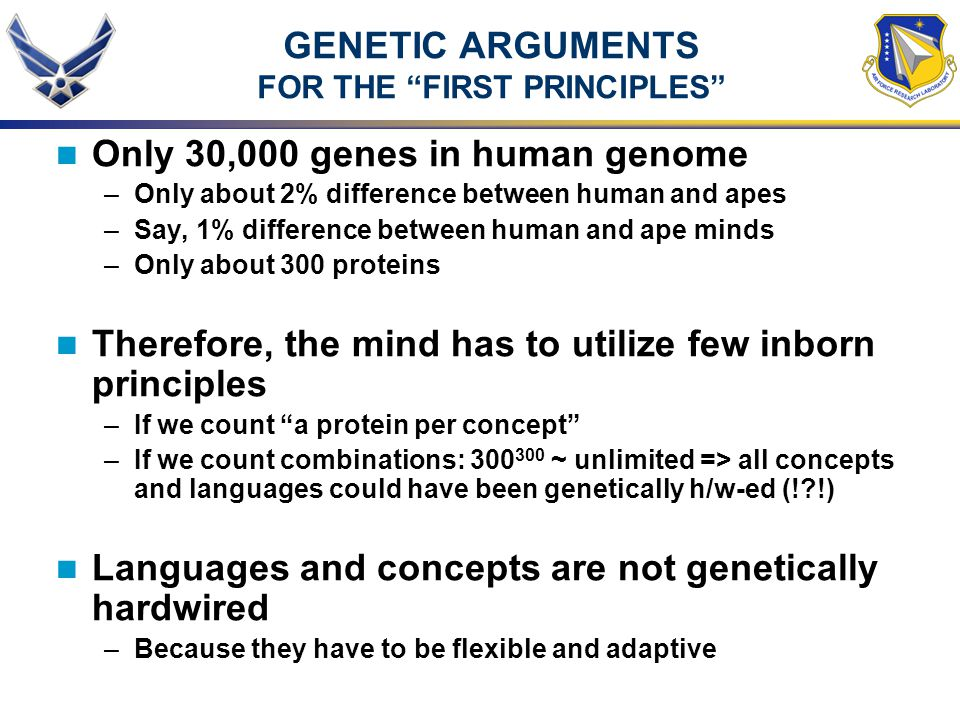 "GENETIC ARGUMENTS FOR THE ""FIRST PRINCIPLES"" Only 30,000 genes in human genome –Only about 2% difference between human and apes –Say, 1% difference be"
