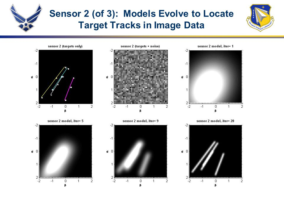 Sensor 2 (of 3): Models Evolve to Locate Target Tracks in Image Data