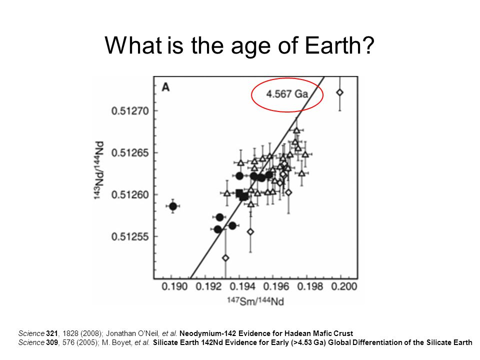 What is the age of Earth? Science 321, 1828 (2008); Jonathan O'Neil, et al. Neodymium-142 Evidence for Hadean Mafic Crust Science 309, 576 (2005); M.