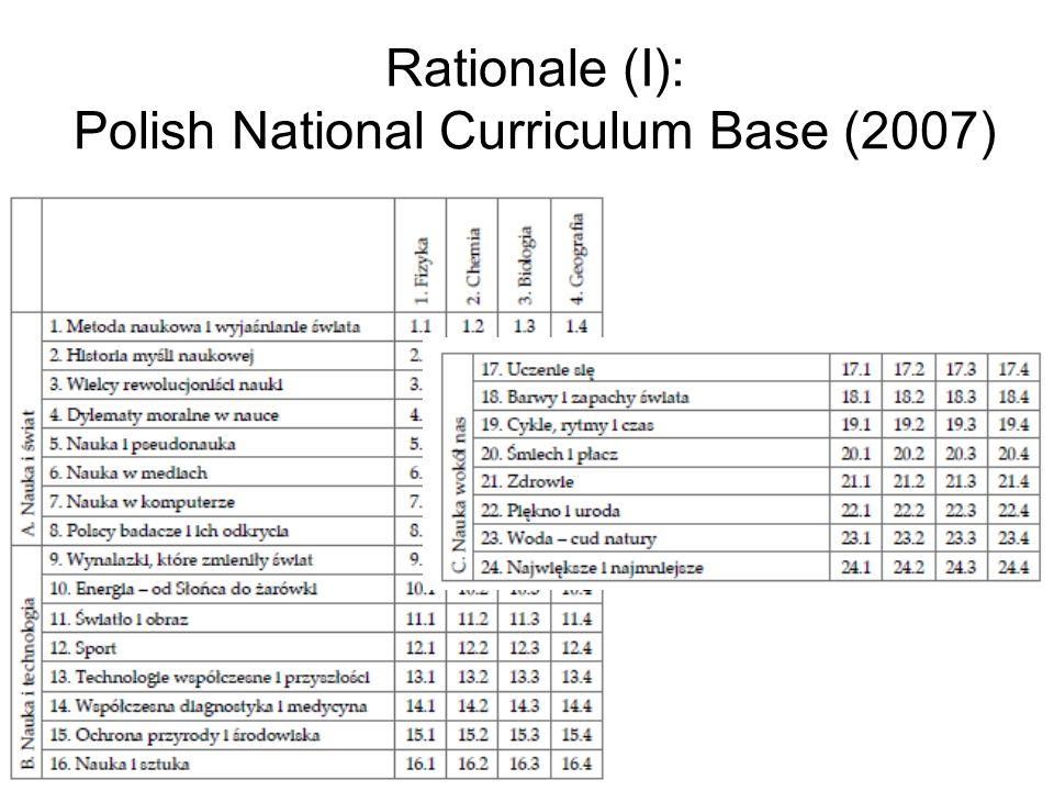 Rationale (I): Polish National Curriculum Base (2007)