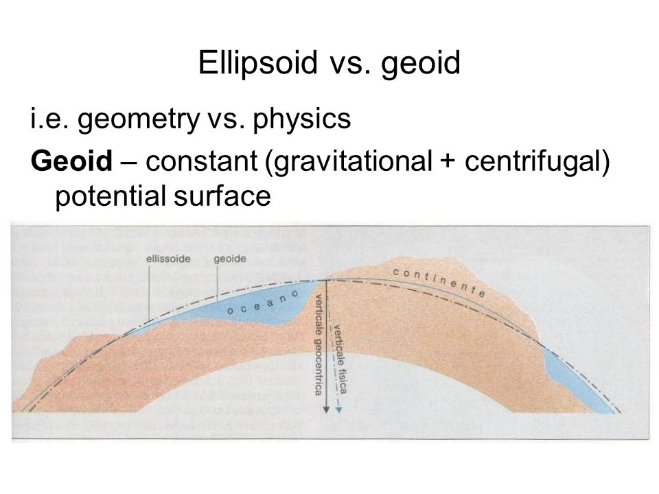 Ellipsoid vs. geoid i.e. geometry vs. physics Geoid – constant (gravitational + centrifugal) potential surface