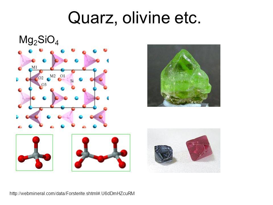 Quarz, olivine etc. http://webmineral.com/data/Forsterite.shtml#.U6dDmHZcuRM Mg 2 SiO 4