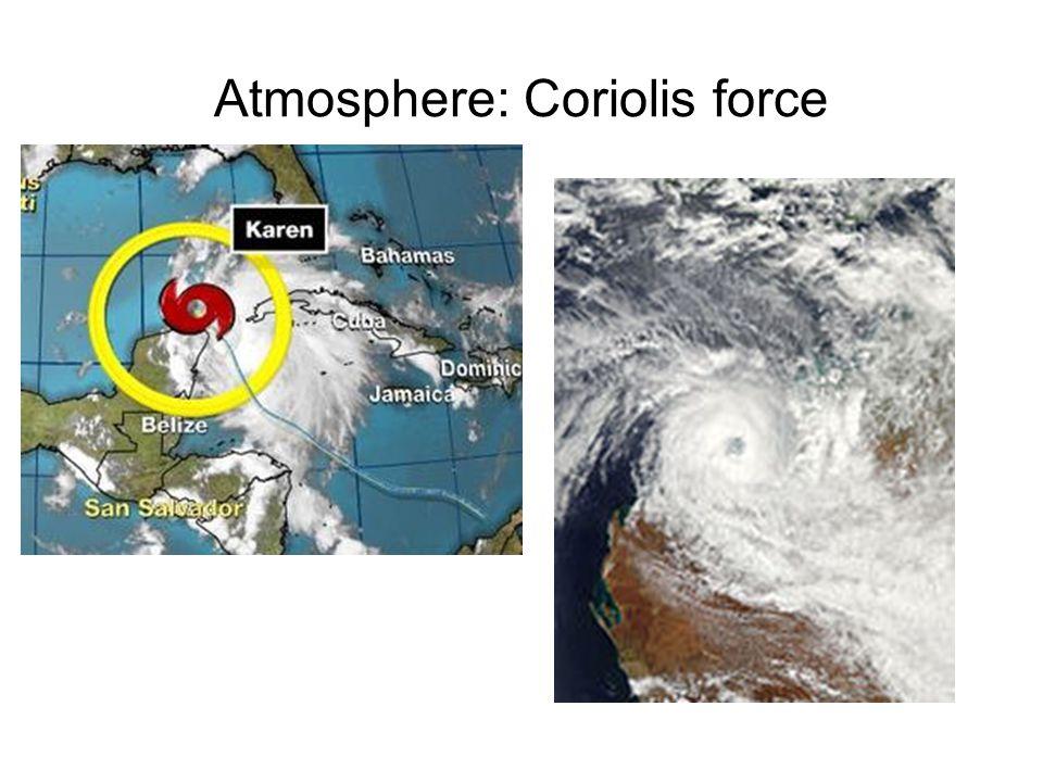 Atmosphere: Coriolis force