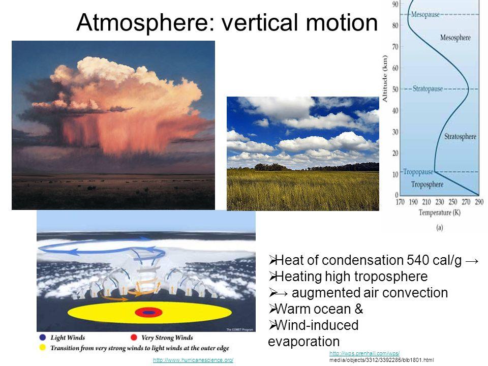 http://wps.prenhall.com/wps/ media/objects/3312/3392285/blb1801.html Atmosphere: vertical motion http://www.hurricanescience.org/ HHeat of condensat