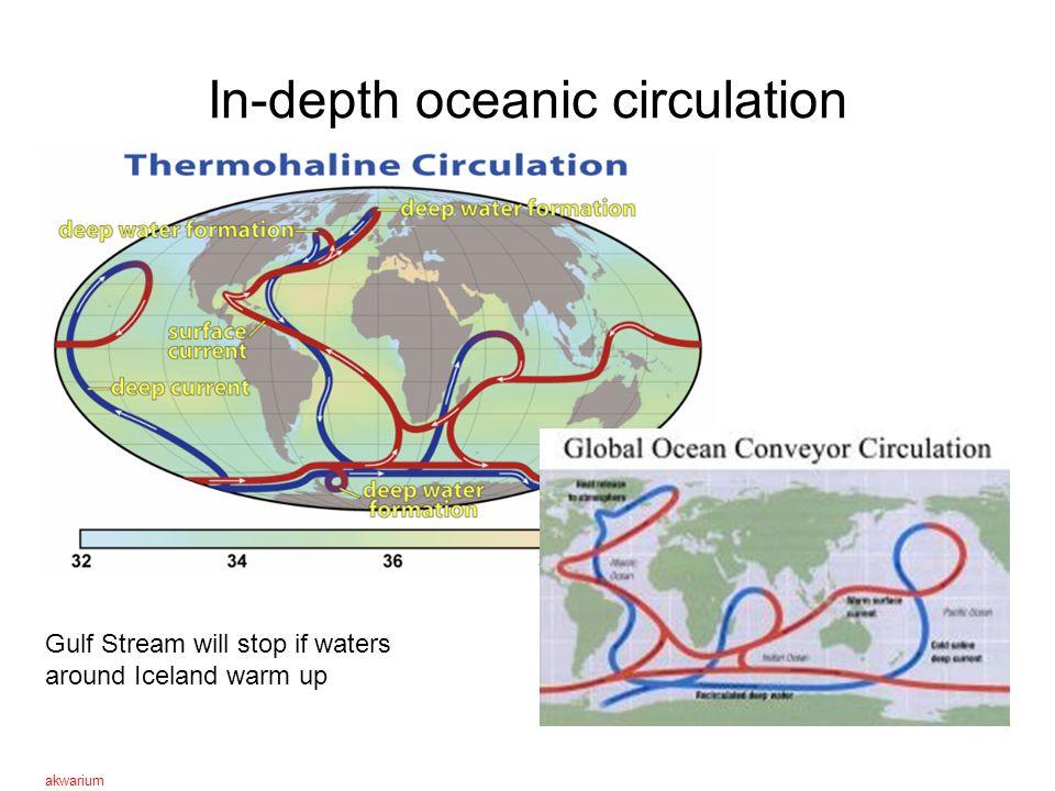 In-depth oceanic circulation akwarium Gulf Stream will stop if waters around Iceland warm up