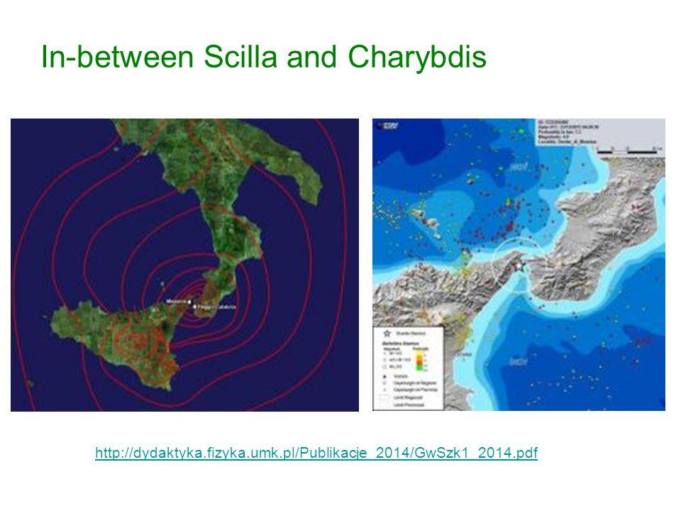 In-between Scilla and Charybdis http://dydaktyka.fizyka.umk.pl/Publikacje_2014/GwSzk1_2014.pdf