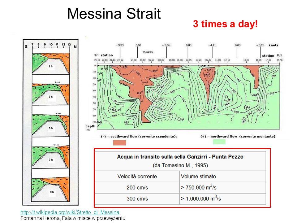 Messina Strait http://it.wikipedia.org/wiki/Stretto_di_Messina Fontanna Herona, Fala w misce w przewężeniu 3 times a day!