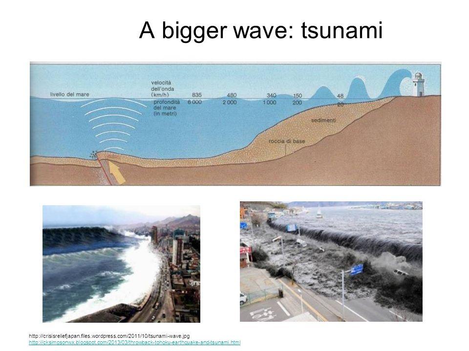 A bigger wave: tsunami http://crisisreliefjapan.files.wordpress.com/2011/10/tsunami-wave.jpg http://cksimpsonwx.blogspot.com/2013/03/throwback-tohoku-