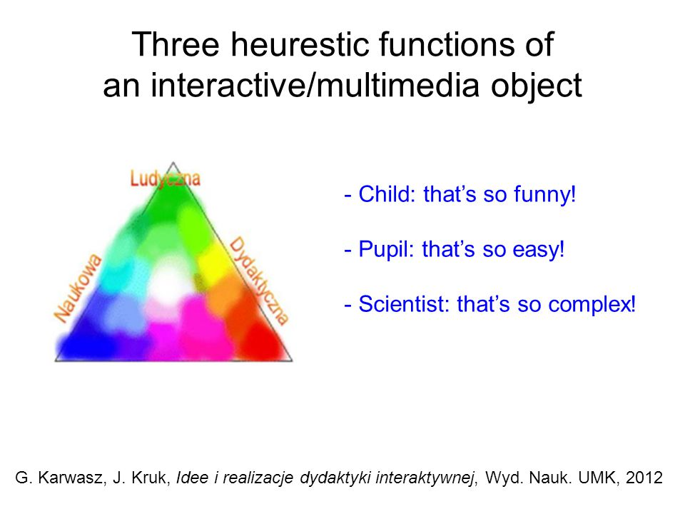 Three heurestic functions of an interactive/multimedia object - Child: that's so funny! - Pupil: that's so easy! - Scientist: that's so complex! G. Ka