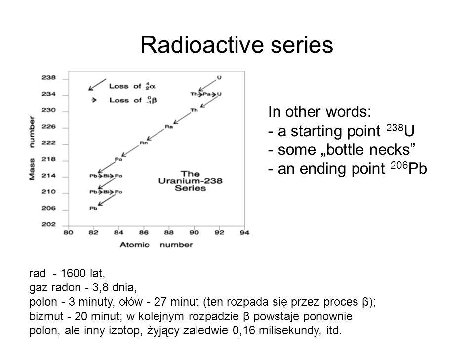 Radioactive series rad - 1600 lat, gaz radon - 3,8 dnia, polon - 3 minuty, ołów - 27 minut (ten rozpada się przez proces β); bizmut - 20 minut; w kole
