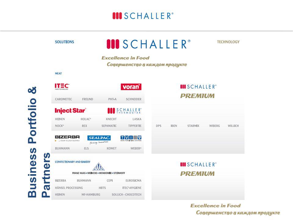 Business Portfolio & Partners