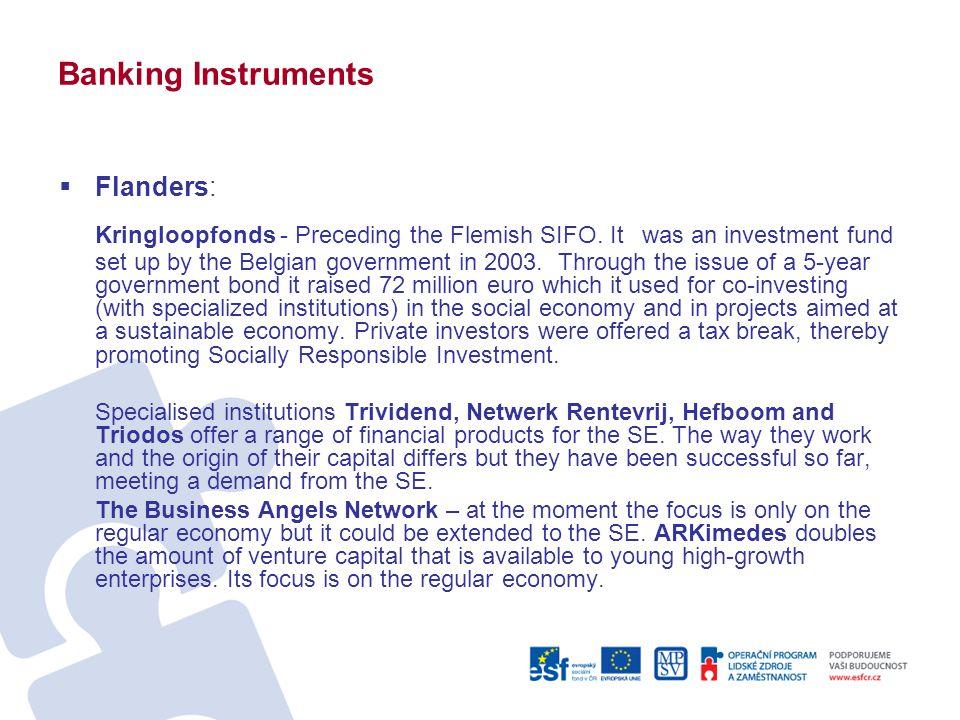 Banking Instruments  Flanders: Kringloopfonds - Preceding the Flemish SIFO.