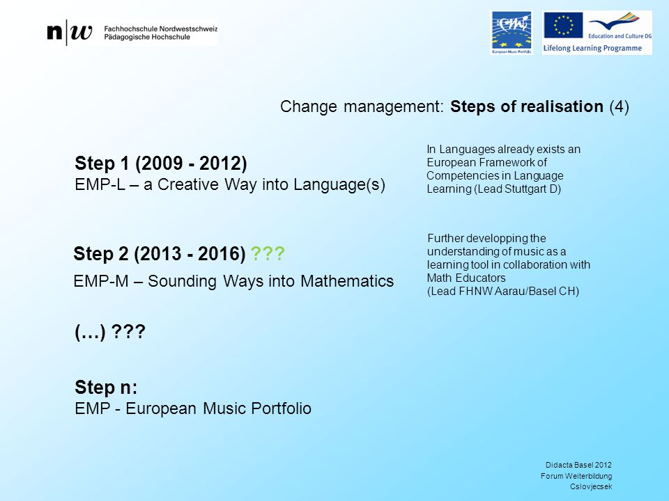 Didacta Basel 2012 Forum Weiterbildung Cslovjecsek Change management: Steps of realisation (4) Step 1 (2009 - 2012) EMP-L – a Creative Way into Language(s) In Languages already exists an European Framework of Competencies in Language Learning (Lead Stuttgart D) Step n: EMP - European Music Portfolio (…) .