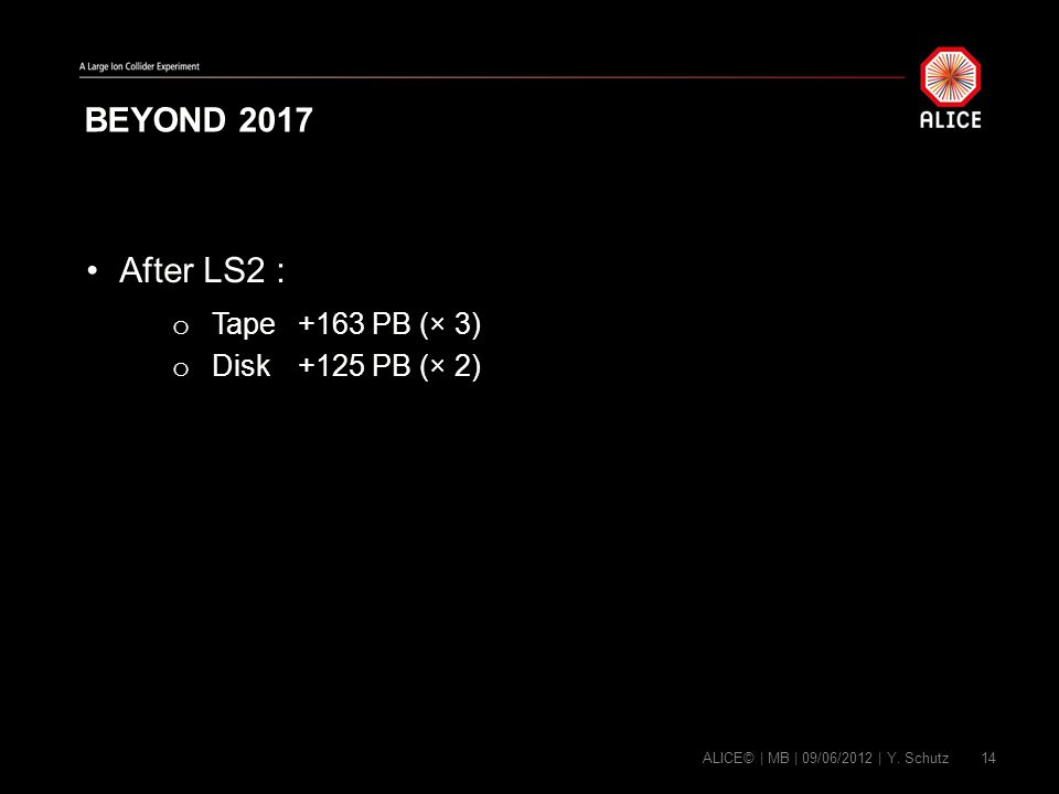 BEYOND 2017 After LS2 : o Tape +163 PB (× 3) o Disk +125 PB (× 2) ALICE© | MB | 09/06/2012 | Y.