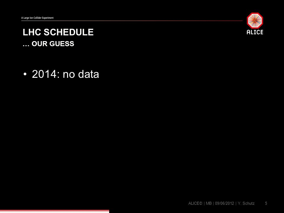 LHC SCHEDULE … OUR GUESS 2014: no data ALICE© | MB | 09/06/2012 | Y. Schutz5