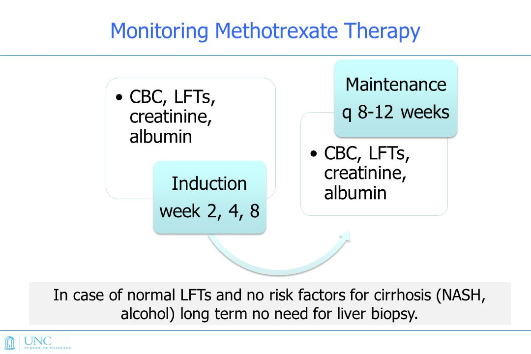 CBC, LFTs, creatinine, albumin Induction week 2, 4, 8 CBC, LFTs, creatinine, albumin Maintenance q 8-12 weeks Monitoring Methotrexate Therapy In case of normal LFTs and no risk factors for cirrhosis (NASH, alcohol) long term no need for liver biopsy.