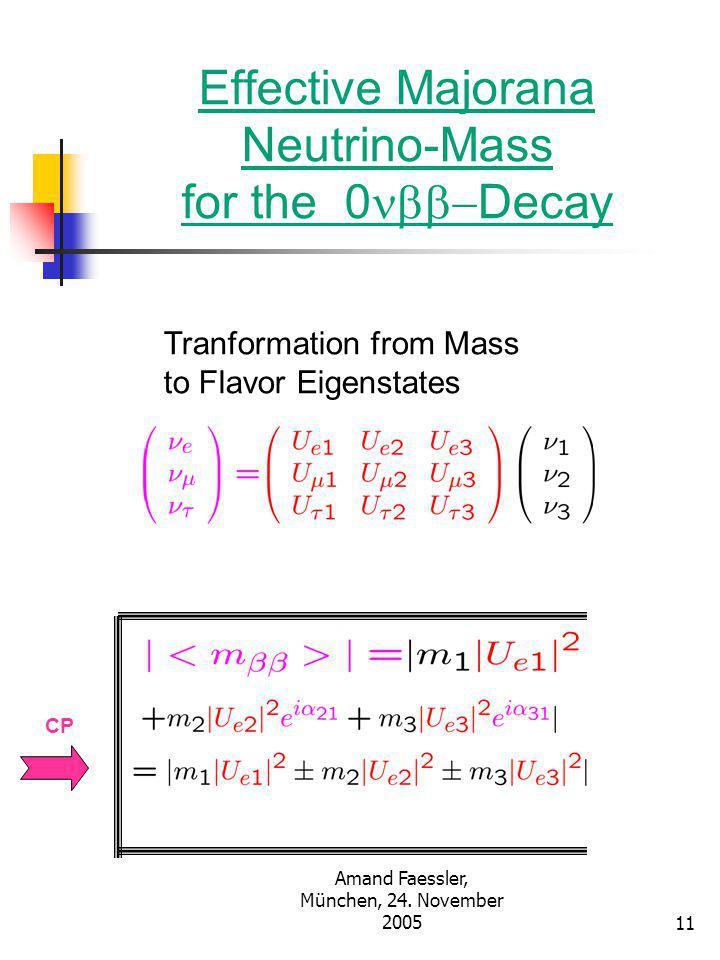 Amand Faessler, München, 24. November 200510 Neutrinoless Double Beta- Decay Probability