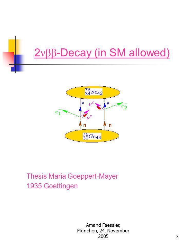 Amand Faessler, München, 24.November 200543 M0ν (R-QRPA; 1.25) S.