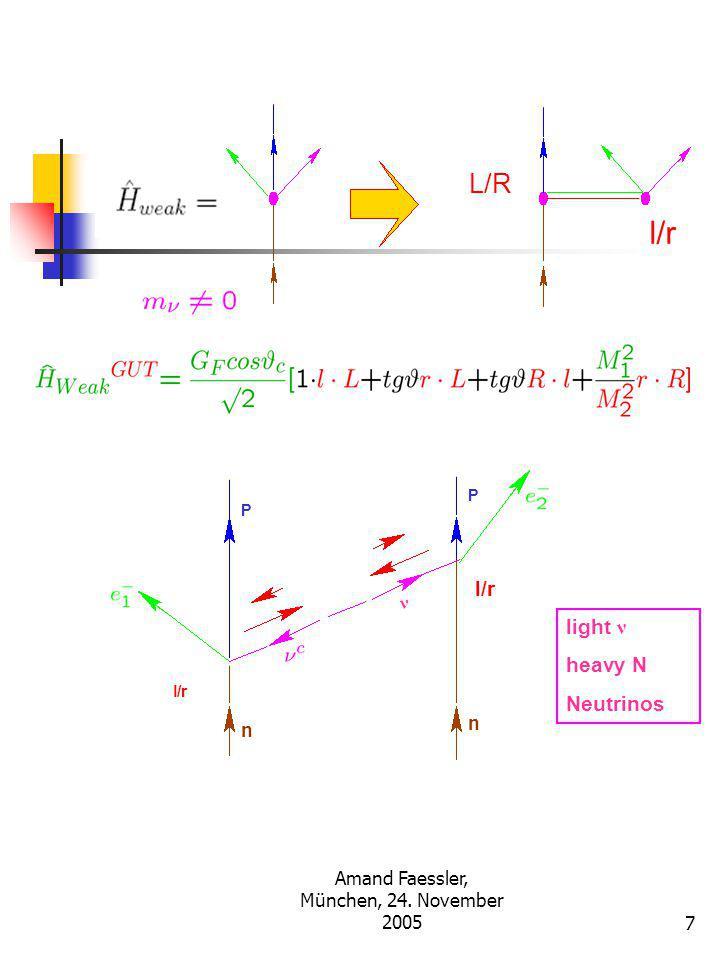 Amand Faessler, München, 24. November 20057 l/r P ν P n n light ν heavy N Neutrinos l/r L/R