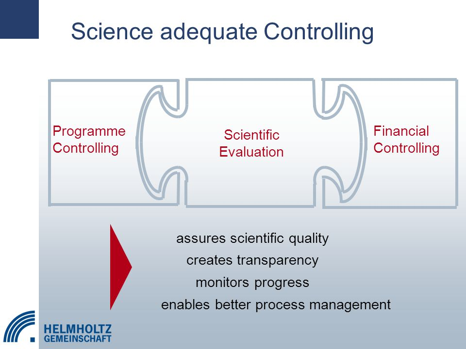 Financial Controlling Programme Controlling Scientific Evaluation Science adequate Controlling assures scientific quality creates transparency monitors progress enables better process management