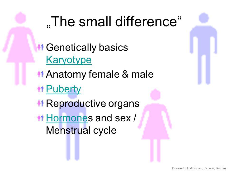 "Kunnert, Hatzinger, Braun, Pichler ""The small difference Genetically basics Karyotype Anatomy female & male Puberty Reproductive organs Hormones and sex / Menstrual cycle"