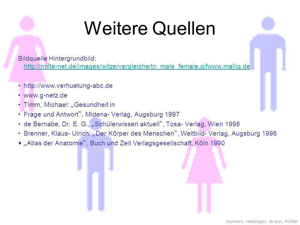 """Kunnert, Hatzinger, Braun, Pichler Weitere Quellen Bildquelle Hintergrundbild: http://nolte-net.de/images/witze/vergleiche/tn_male_female.gifwww.mallig.de http://nolte-net.de/images/witze/vergleiche/tn_male_female.gifwww.mallig.de http://www.verhuetung-abc.de www.g-netz.de Timm, Michael: """" Gesundheit in Frage und Antwort , Midena- Verlag, Augsburg 1997 de Bernabe, Dr."""