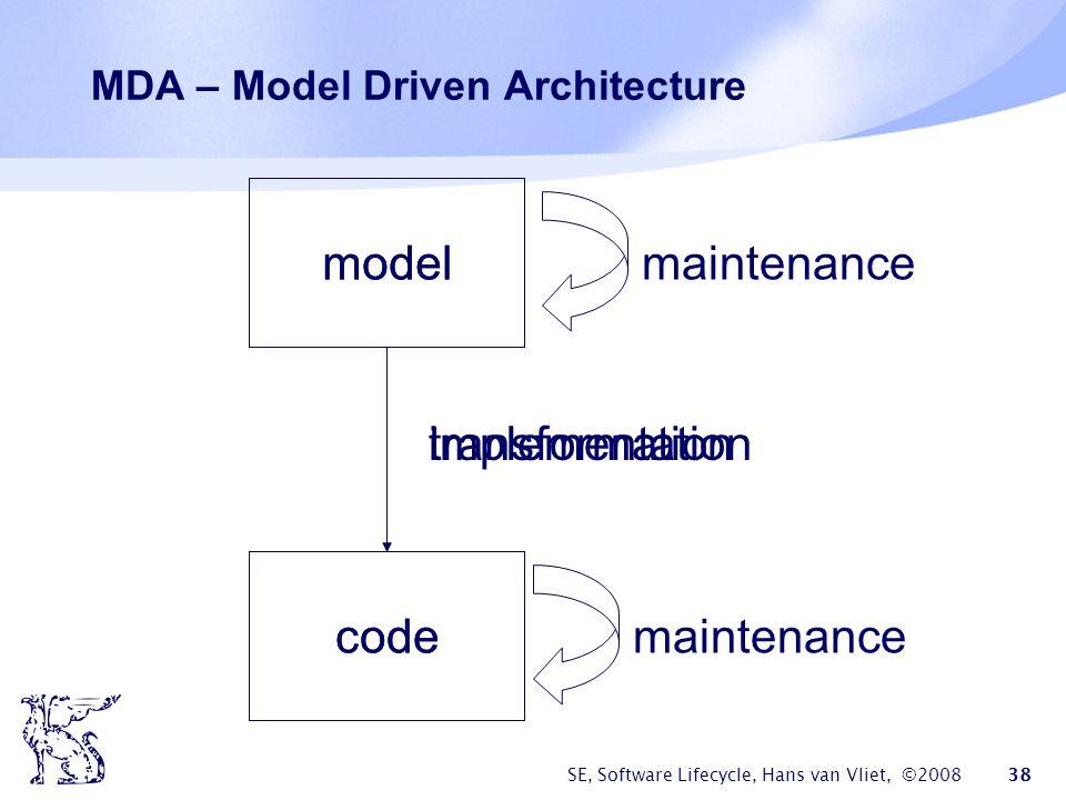 SE, Software Lifecycle, Hans van Vliet, ©2008 38 MDA – Model Driven Architecture model code implementation maintenance model code transformation maintenance