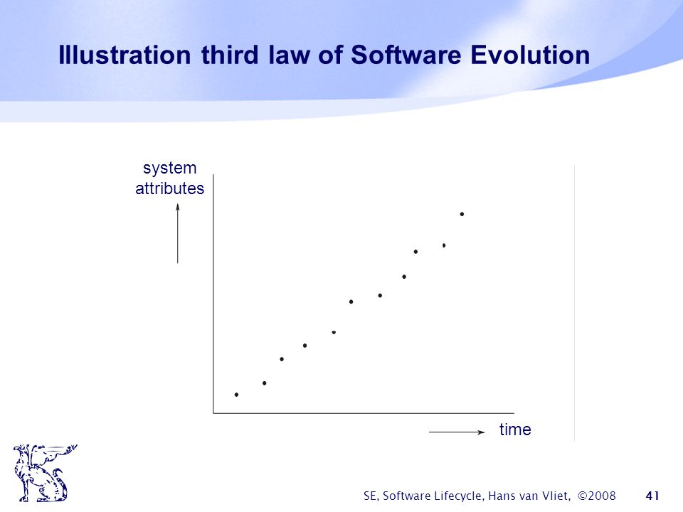 SE, Software Lifecycle, Hans van Vliet, ©2008 41 Illustration third law of Software Evolution time system attributes