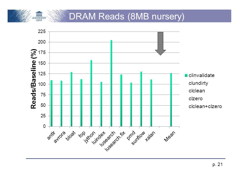 DRAM Reads (8MB nursery) p. 22