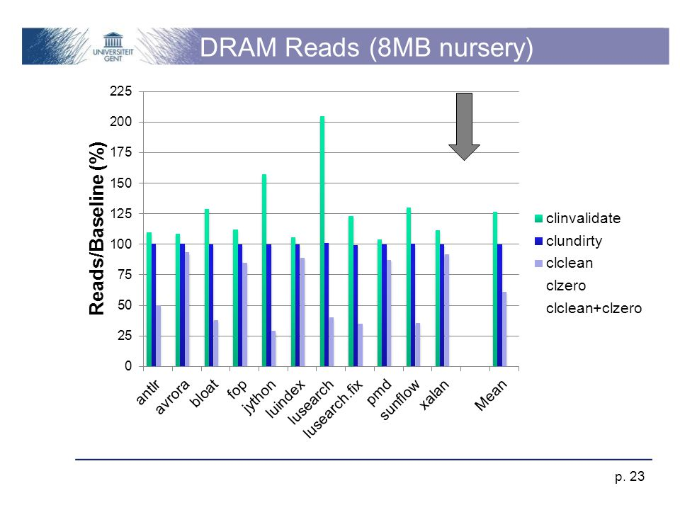 DRAM Reads (8MB nursery) p. 24