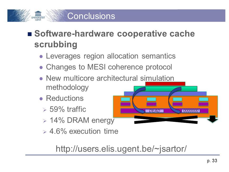 Conclusions Software-hardware cooperative cache scrubbing Leverages region allocation semantics Changes to MESI coherence protocol New multicore architectural simulation methodology Reductions  59% traffic  14% DRAM energy  4.6% execution time p.