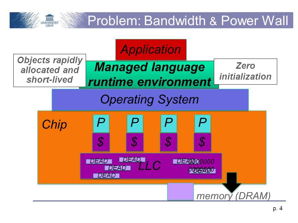 Problem: Bandwidth & Power Wall Chip memory (DRAM) p.