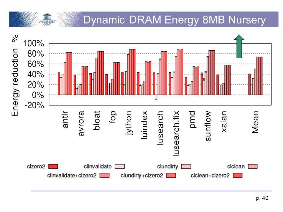 Dynamic DRAM Energy 8MB Nursery p. 40