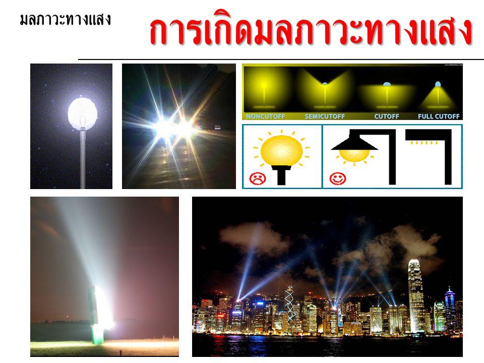 มลภาวะทางแสงการเกิดมลภาวะทางแสง