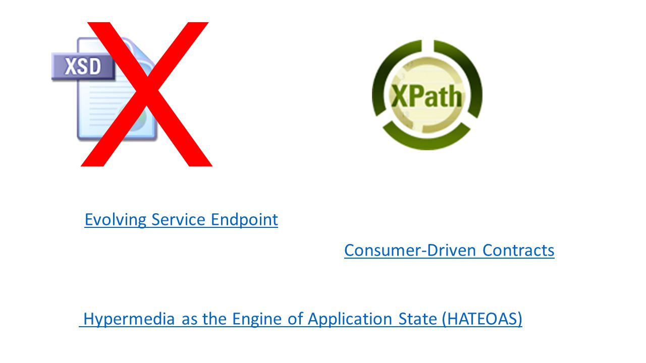 Evolving Service Endpoint Consumer-Driven Contracts Hypermedia as the Engine of Application State (HATEOAS) X
