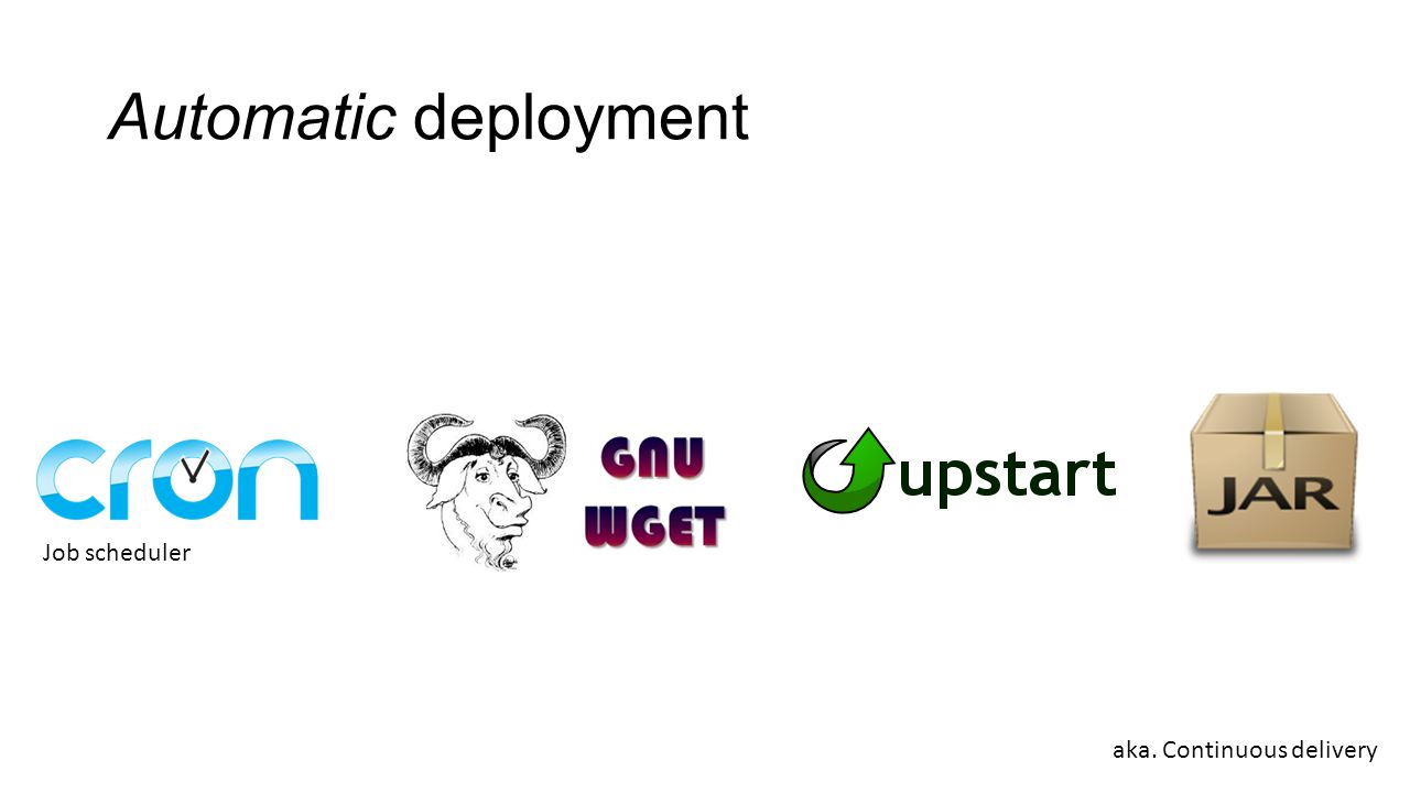 Job scheduler Automatic deployment aka. Continuous delivery
