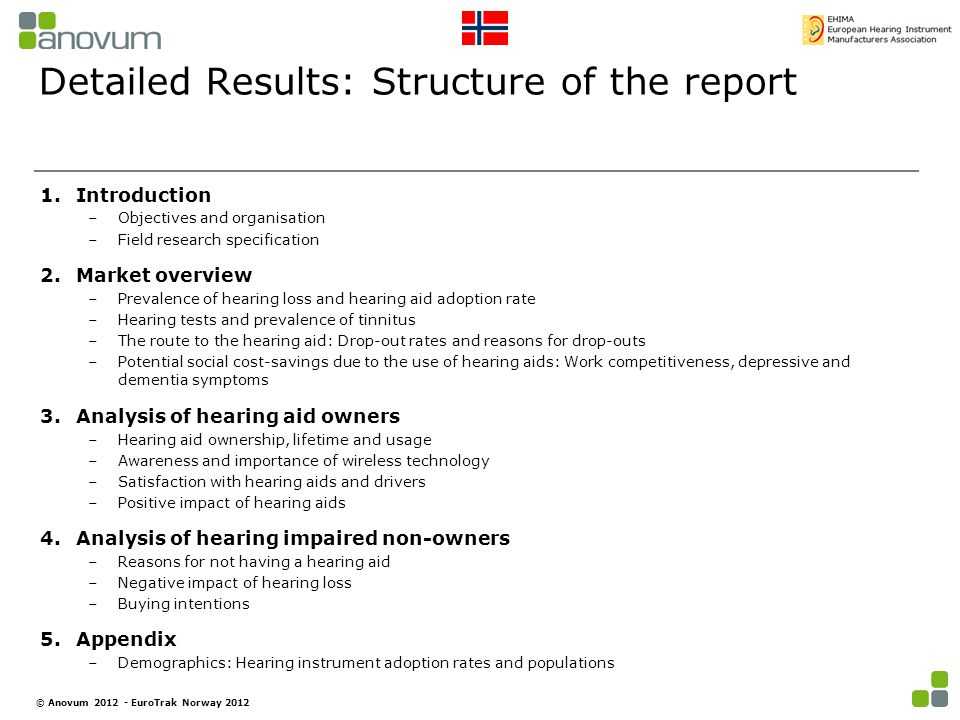 Detailed Results: Structure of the report 1.Introduction –Objectives and organisation –Field research specification 2.Market overview –Prevalence of hearing loss and hearing aid adoption rate –Hearing tests and prevalence of tinnitus –The route to the hearing aid: Drop-out rates and reasons for drop-outs –Potential social cost-savings due to the use of hearing aids: Work competitiveness, depressive and dementia symptoms 3.Analysis of hearing aid owners –Hearing aid ownership, lifetime and usage –Awareness and importance of wireless technology –Satisfaction with hearing aids and drivers –Positive impact of hearing aids 4.Analysis of hearing impaired non-owners –Reasons for not having a hearing aid –Negative impact of hearing loss –Buying intentions 5.Appendix –Demographics: Hearing instrument adoption rates and populations © Anovum 2012 - EuroTrak Norway 2012
