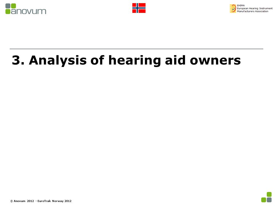 3. Analysis of hearing aid owners © Anovum 2012 - EuroTrak Norway 2012