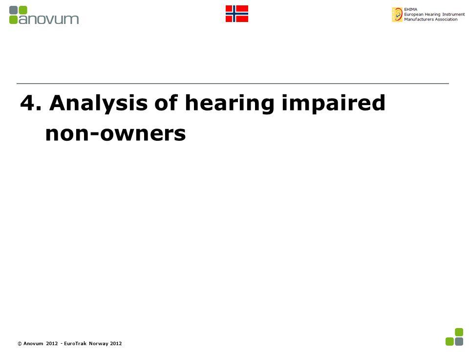 4. Analysis of hearing impaired non-owners © Anovum 2012 - EuroTrak Norway 2012