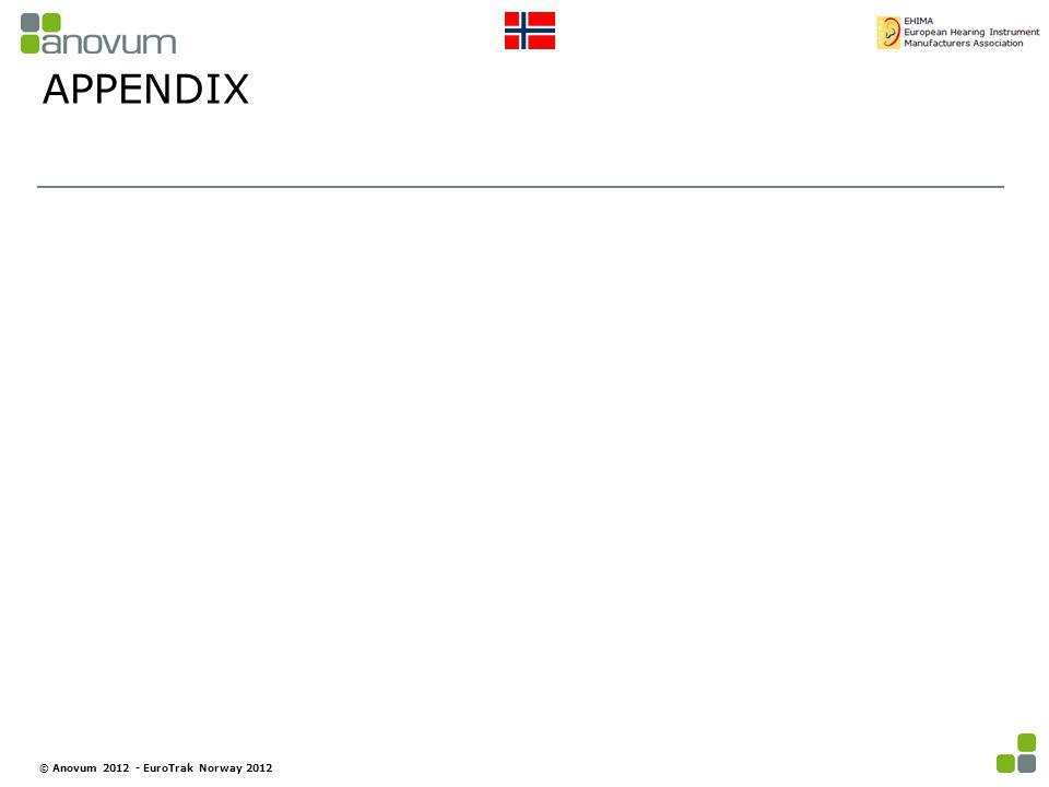 APPENDIX © Anovum 2012 - EuroTrak Norway 2012