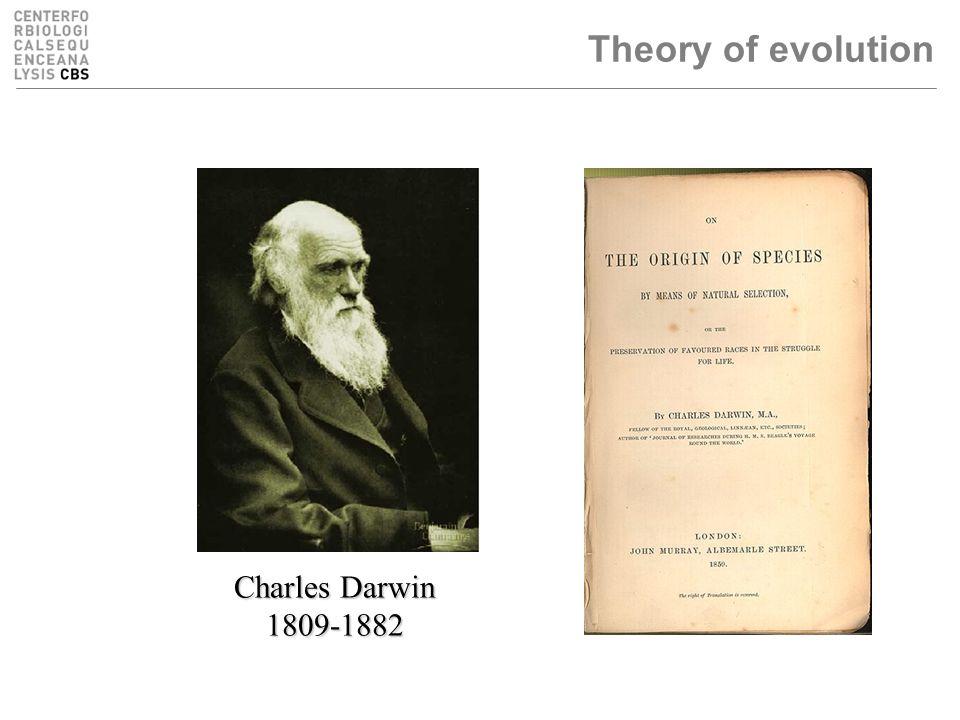 Theory of evolution Charles Darwin 1809-1882